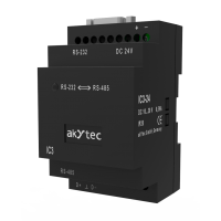 IC3 RS232-RS485 converter