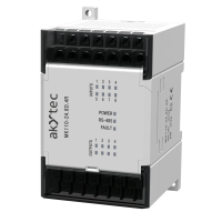 MK110-24.8D.4R Digital I/O-Module