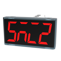 SMI2 RS-485 Display