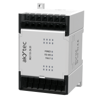 MU110-24.8I analog output module
