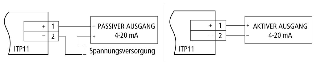Die Prozessanzeige ITP11 direkt an einen analogen 4–20 mA Ausgang anschließen