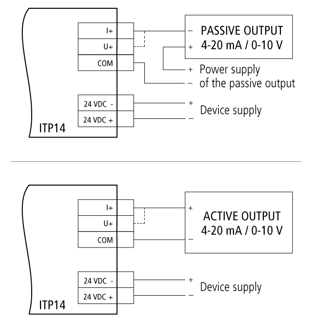 4-20 mA / 0-10 V connection to a passiver/active output