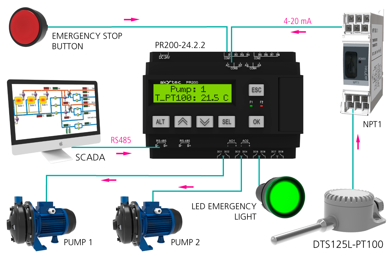 Pr200 Programmable Relay Akytec Current Needed For